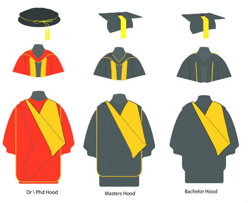 Gown Hire, Graduation - SOAS, University of London